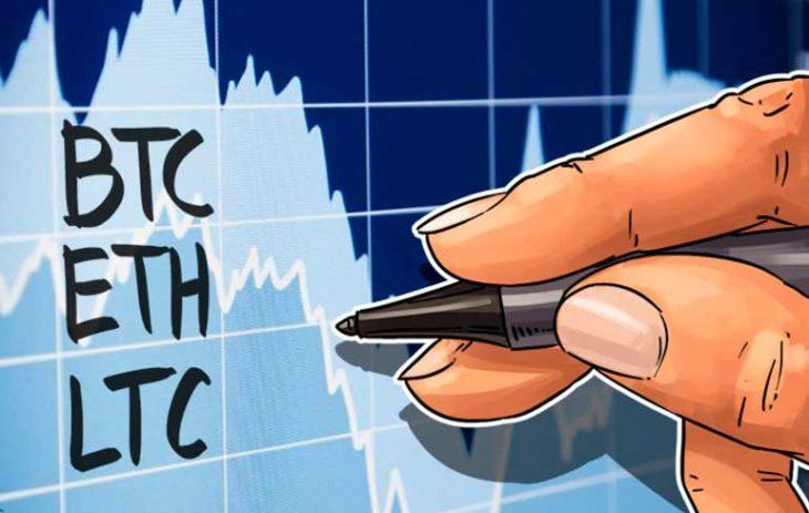 Анализ курсов криптовалют
