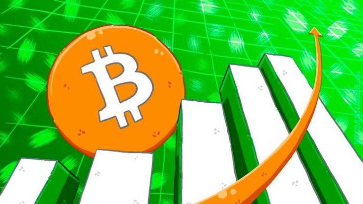 повышение курса биткоина