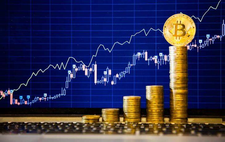 график роста bitkoin